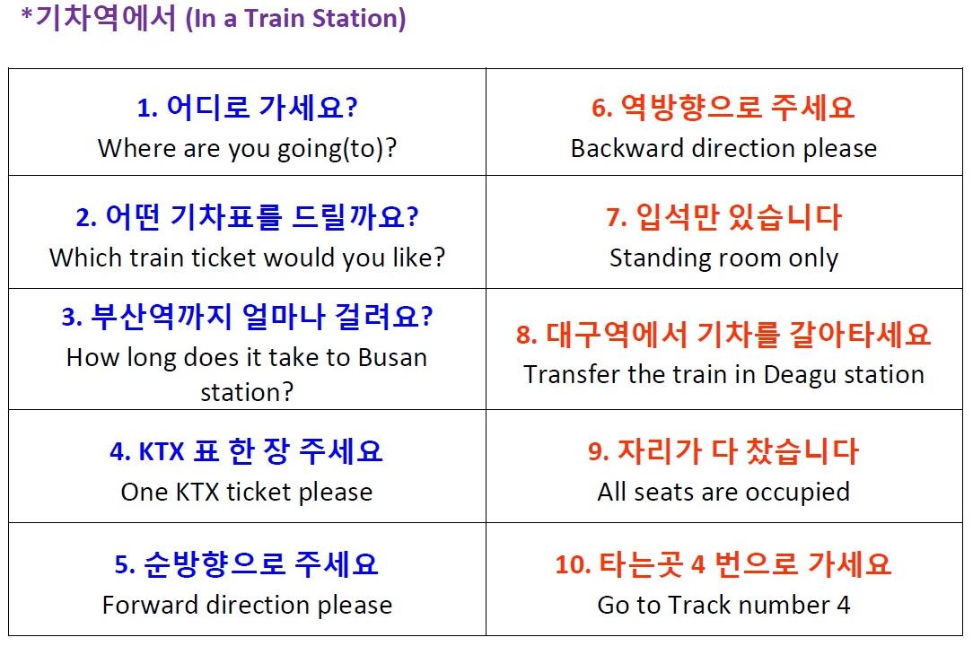 Đào tạo tiếng Hàn EPS – TOPIK ở Hải Phòng
