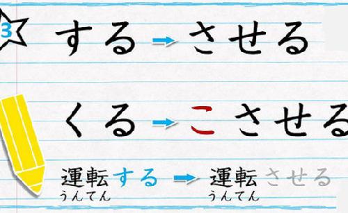 Tiếng lóng của các bạn trẻ Nhật Bản