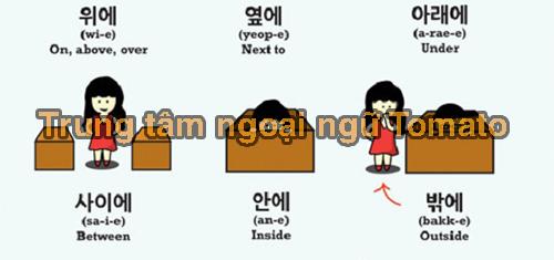 Tiếng lóng được ưa thích của giới trẻ Hàn Quốc
