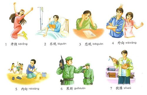 Tối ưu hóa não bộ trong học tiếng Trung